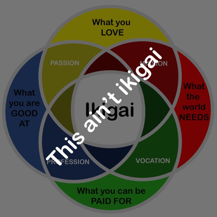 no_ikigai